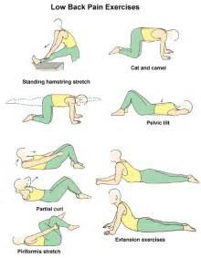 Yoga Lower Back Pain Exercises