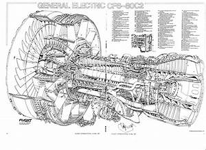 General Electric  Electric And Cutaway On Pinterest