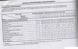 Bestseller  Hyundai I20 Service Manual Pdf