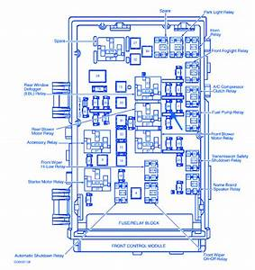 Dodge Caravan 2001 Fuse Box  Block Circuit Breaker Diagram