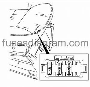 Fuse Box Land Rover Discovery 2