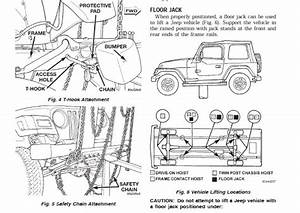 Tj Jeep Wrangler 1995 1996 - Service Manual Jeep Wrangler Tj