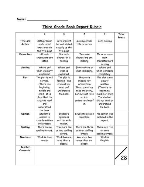 grade book report rubric  classroom
