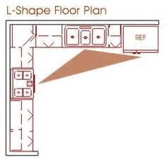 shows the l shape of a kitchen floor plan and the work