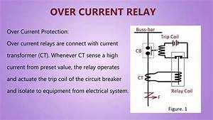 Over Current Relay  What Is It