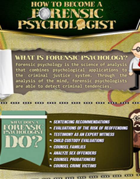 Psychology Infographics, Data Visualizations And Illustrations. Back Order Domain Name America Virgin Islands. Supplemental Health Insurance. Phone Number United Healthcare. University Of Buffalo Pharmacy. United Healthcare Provider Services Phone Number. Simple Home Accounting Software. Online Fnp Certificate Programs. Financing For A Small Business
