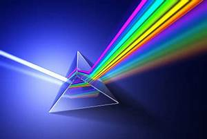 Prisma Berechnen übungen : was sind prismen eine einfache erkl rung ~ Themetempest.com Abrechnung