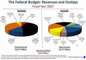 U00bb Rising National Debt  U0026 Social Security Reform William E  Bryant  Tax Consultant  U2013 Business