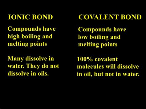 ionic covalent vs bond lecture compounds water oil