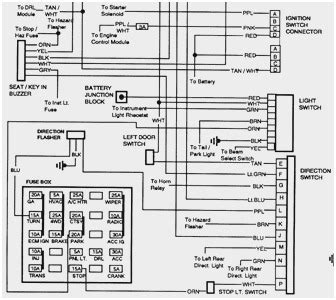 Gmc Truck Steering Colum Wiring Diagrams