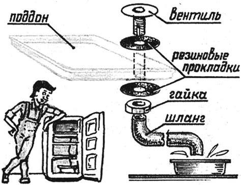 drain  refrigerator model construction