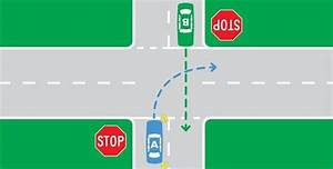 Intersections  U0026 Turning - Road Rules