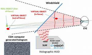 Cy Vision Developing Next Gen Hud Technology
