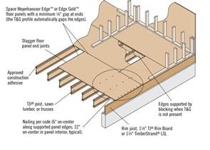 9 common subfloor mistakes and how to avoid them wood products