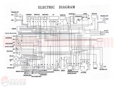 loncin 110 wiring diagram wiring forums