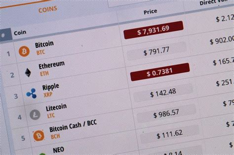 Not a credit or debit card. New bitcoin gift cards could take cryptocurrency mainstream - buxlead