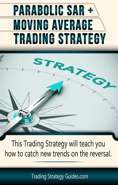 Parabolic SAR Moving Average Strategy- Learn This Trading