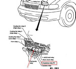 similiar nissan quest fan diagram keywords 2004 nissan quest fuse box diagram also 1999 nissan pathfinder radio