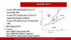 What Is The Triple Point On A Phase Diagram  U2014 Untpikapps