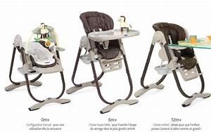 Chaise Haute Des La Naissance : chaise haute transat naissance table de lit ~ Teatrodelosmanantiales.com Idées de Décoration