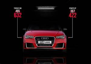 Audi Rs3 Chiptuning