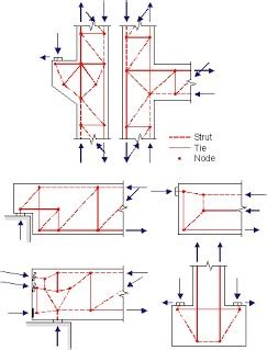 Corbel Joint by An Approach To Improve The Use Of Strut And Tie Model Stm