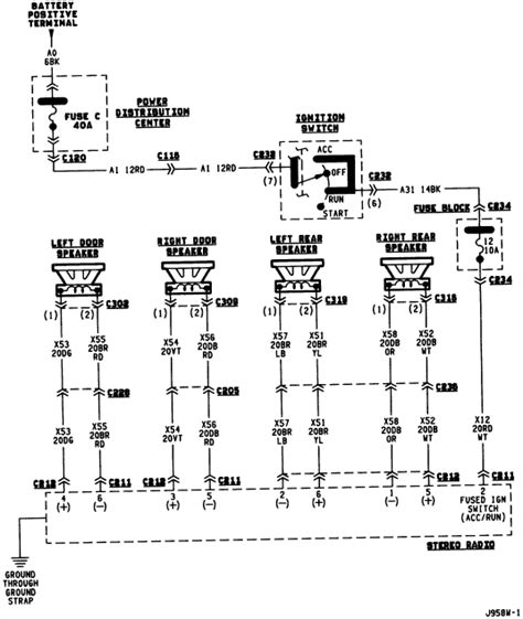2007 Dodge Dakotum Stereo Wiring Diagram by Need Color Codes For Wiring For Speaker System From Stereo