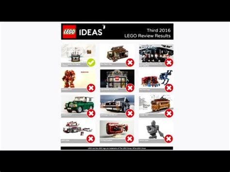 lego ideas 2018 lego ideas 2018 winners