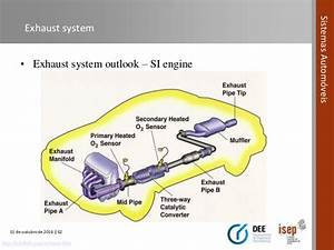 Automotive Systems Course  Module 03