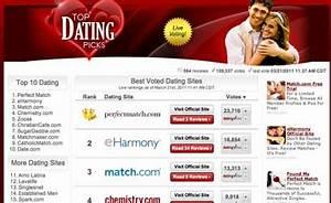 Best Dating Sites : 100 best online dating sites aurora beach hotel in corfu ~ Jslefanu.com Haus und Dekorationen