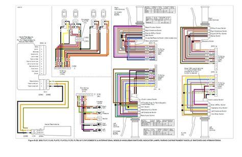 harley davidson road glide wiring diagram new harley davidson battery honda motorcycles