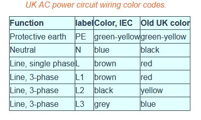 what are the differences between live earth and neutral wire quora