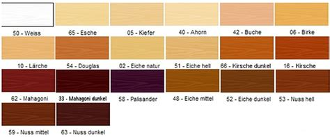 Eiche Holz Farbe by Beliebt Haus Tipps Zu Mahagoni Holz Farbe Bazdidplus