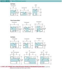 bathroom layout designs bathroom design guide specifications