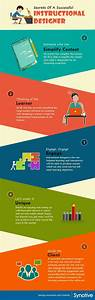 Educational infographic : Secrets of a Successful ...