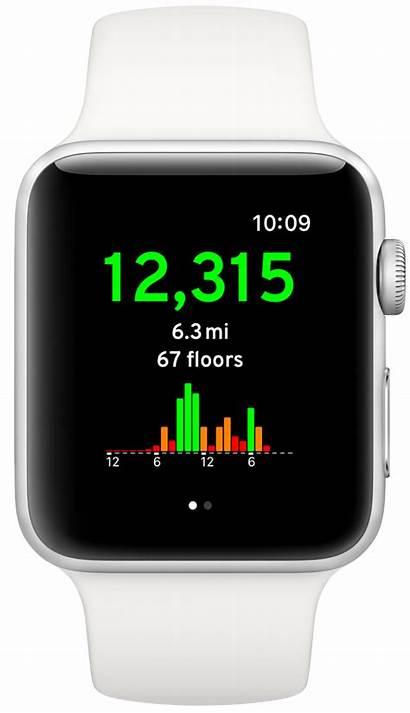 Pedometer Apple App Overhaul Smith David Overview