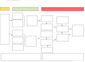Free Blank Flow Chart Template