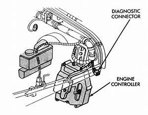 1994 Jeep Cherokee Engine Diagram Code  U2022 Downloaddescargar Com