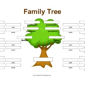 tips  creating  beautiful family tree