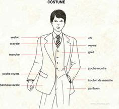 french clothing images teaching french learn