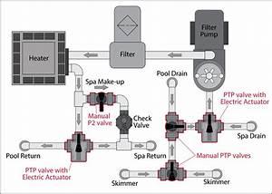 Pool-n-spa-valves