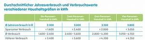 Durchschnittlicher Stromverbrauch Berechnen : stadtwerke sch ttorf emsb ren nachrichten ~ Themetempest.com Abrechnung