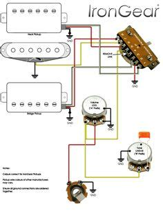 the guitar wiring diagrams and tips ibanez rg with a paf humbucker wiring diagram