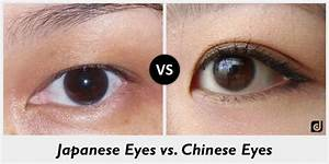 Difference between Japanese and Chinese Eyes