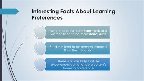 Rachael Mohns Personal Learning Style