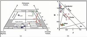 Mineral Chemistry And Thermobarometry Of The Upper Eocene