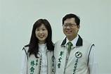 候選人臉譜 - 2014 九合一選舉 - 台灣選舉史上最大規模