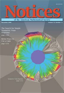 Opinions On Notices Of The American Mathematical Society