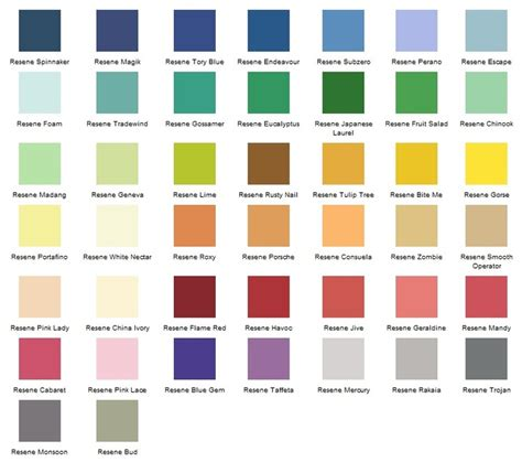 types of colors angela wright personality type1 colorpalette