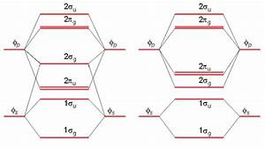 U00bfdiagrama Molecular  Qu U00edmica